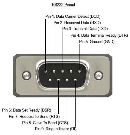RS232 9 pin pinout